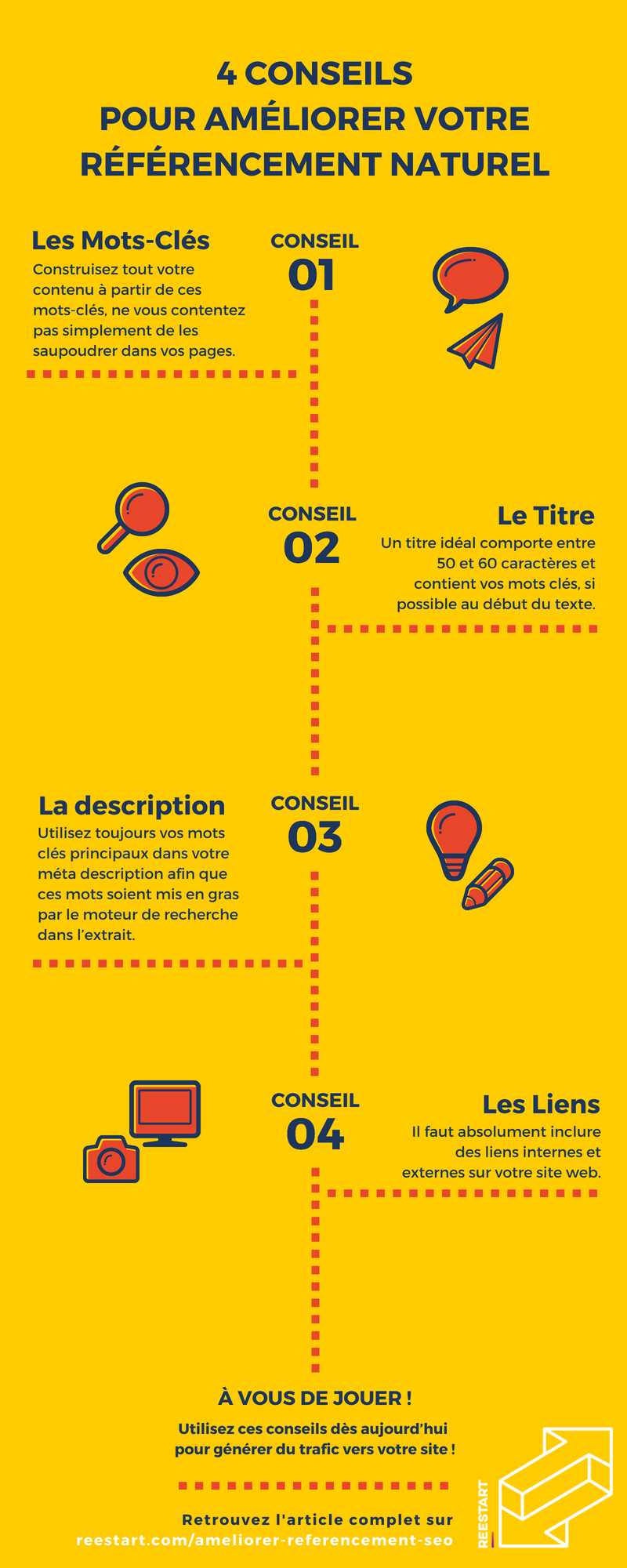 infographie referencement naturel seo