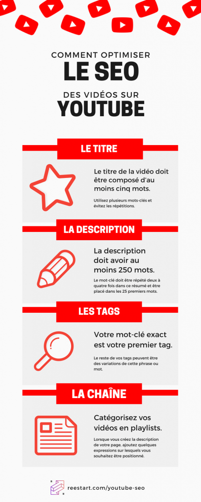 infographie youtube seo
